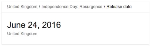 United Kingdom:Independence Day